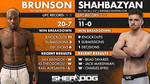 دانلود فایت نایت  173|  UFC Fight Night: Brunson vs. Shahbazyan-تاپیک کامل شد